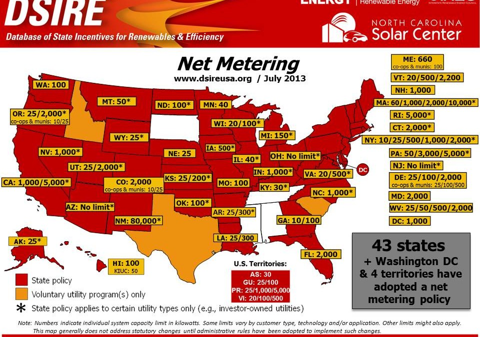 Net Metering Policy Map by State